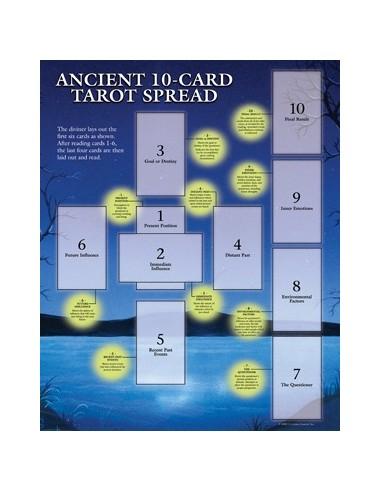 Tarot Guide Sheet Ancient 10-Card Spread [anglais]