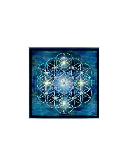 Spiritualités